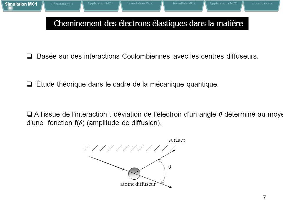 Cheminement des électrons élastiques dans la matière