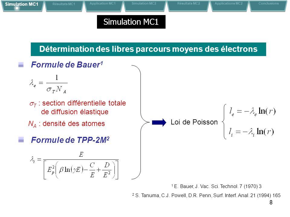Détermination des libres parcours moyens des électrons