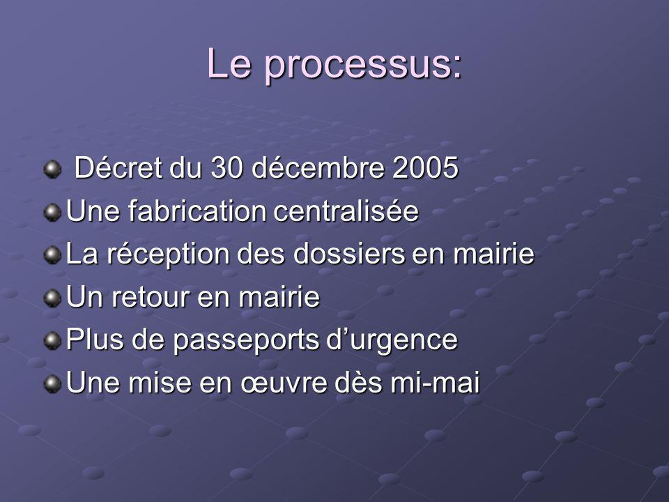 Le processus: Décret du 30 décembre 2005 Une fabrication centralisée