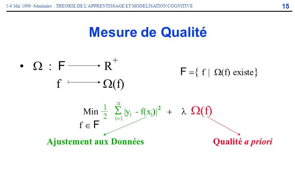 Mesure de Qualité  : F R f (f) + Ff| (f) existe