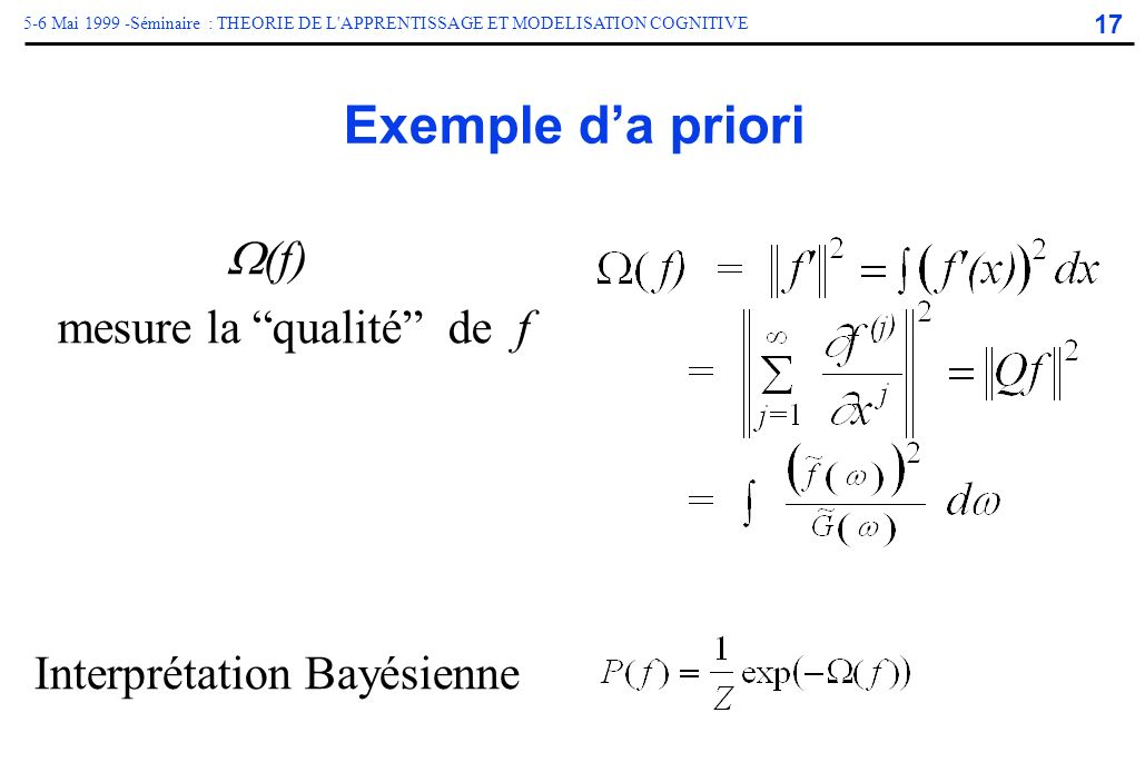 Exemple d'a priori (f) mesure la qualité de f