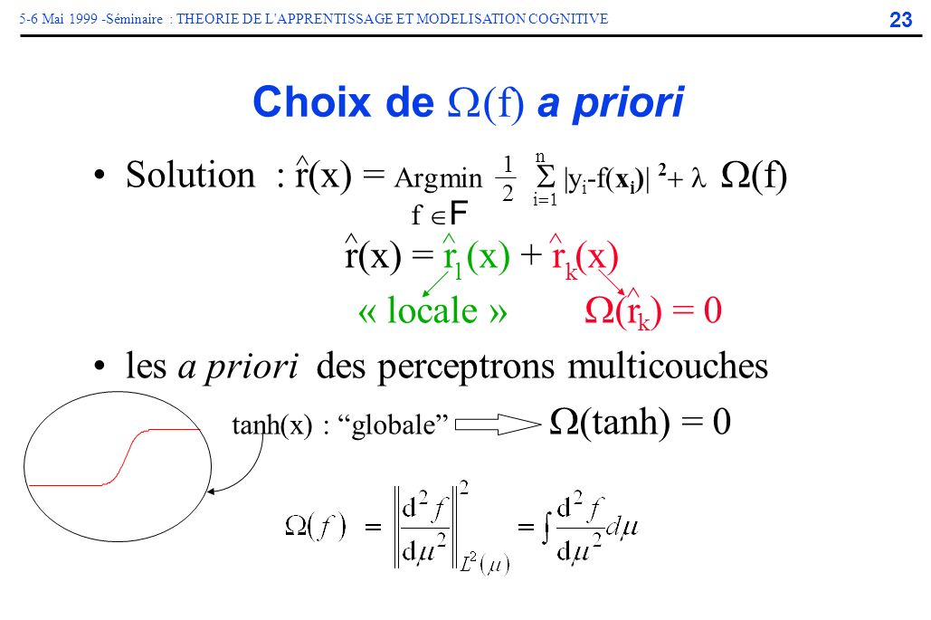 tanh(x) : globale (tanh) = 0