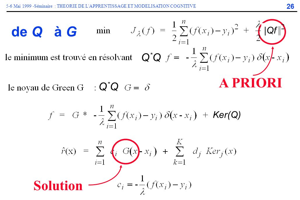 de Q à G |Qf Q*Q A PRIORI Q*Q Ker(Q) Solution