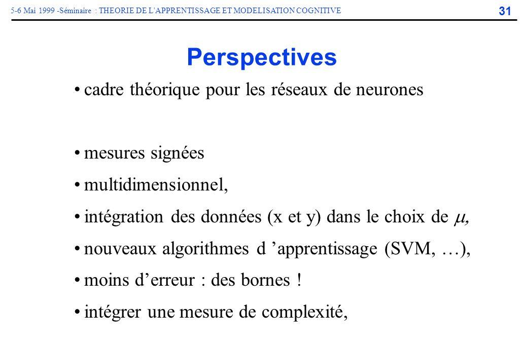 Perspectives cadre théorique pour les réseaux de neurones