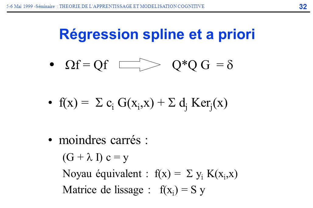 Régression spline et a priori