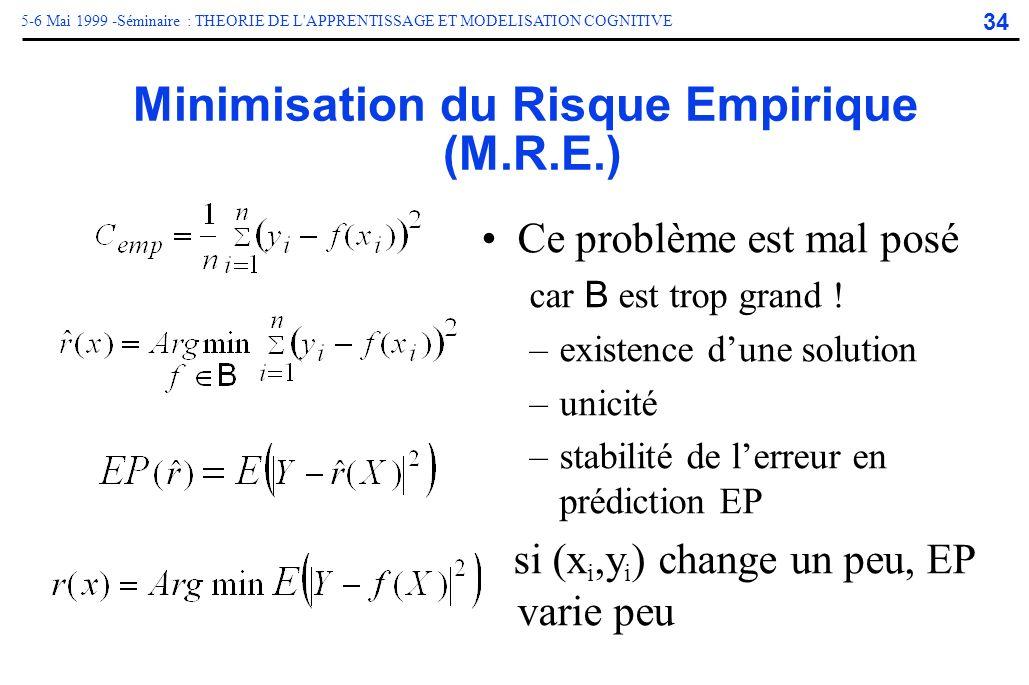 Minimisation du Risque Empirique (M.R.E.)