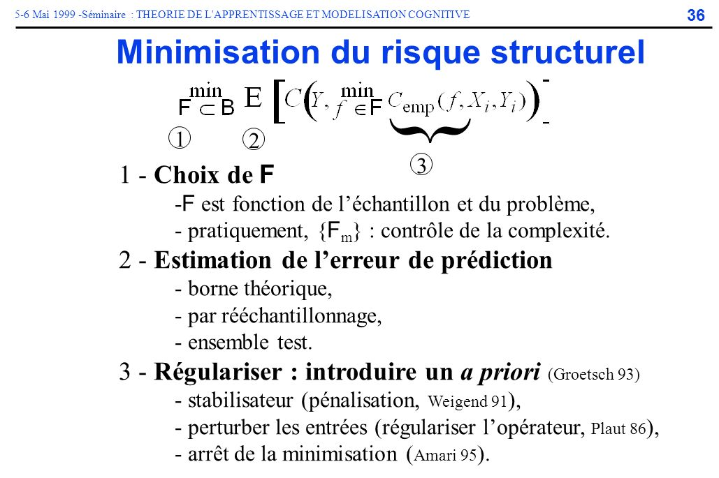 Minimisation du risque structurel