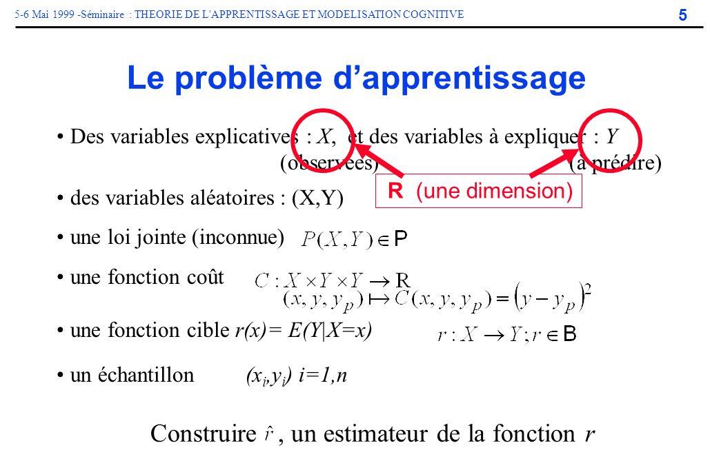 Le problème d'apprentissage
