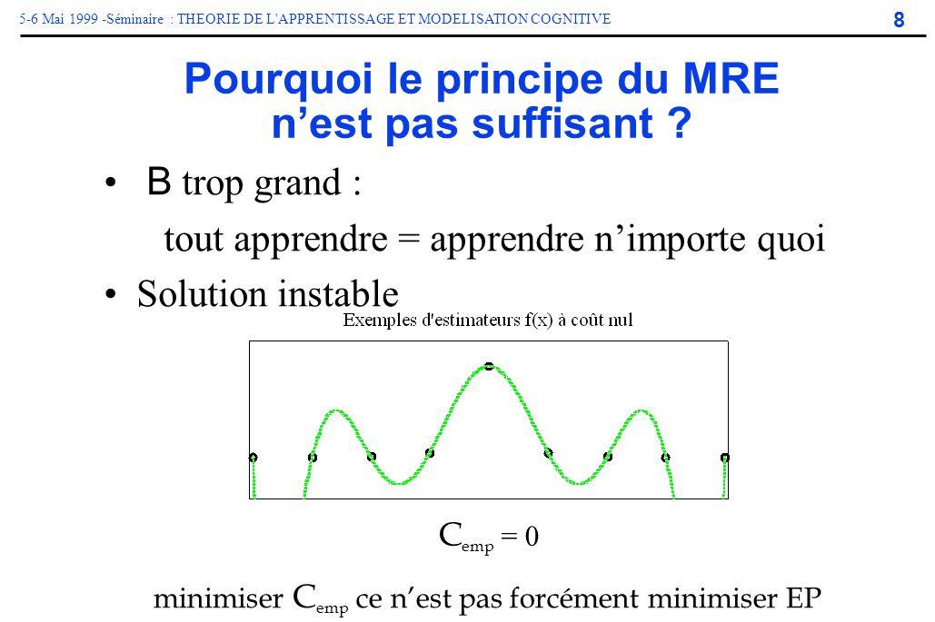 Pourquoi le principe du MRE n'est pas suffisant