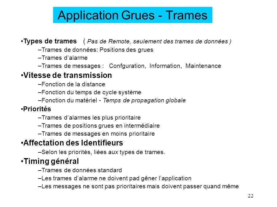 Application Grues - Trames
