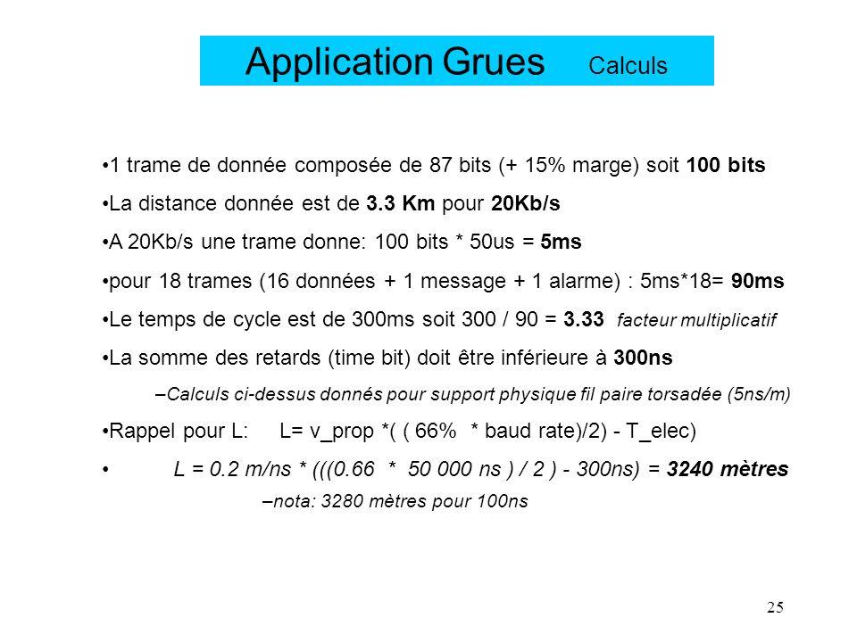 Application Grues Calculs