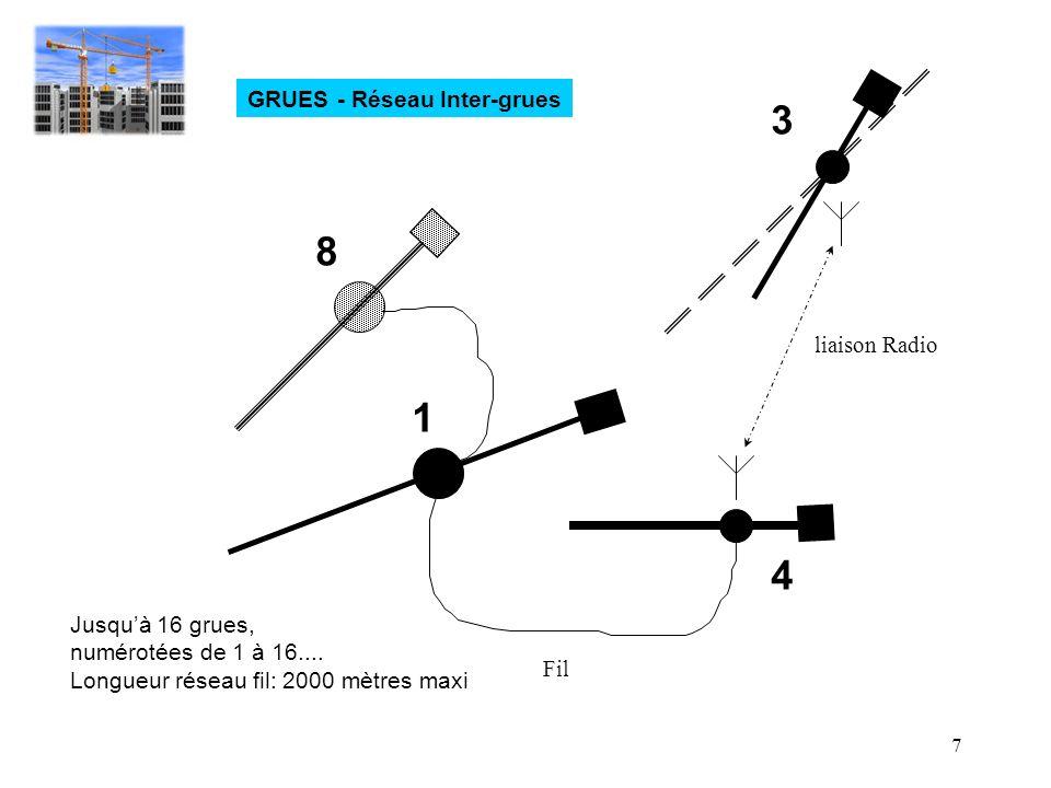 3 8 1 4 GRUES - Réseau Inter-grues liaison Radio Jusqu'à 16 grues,