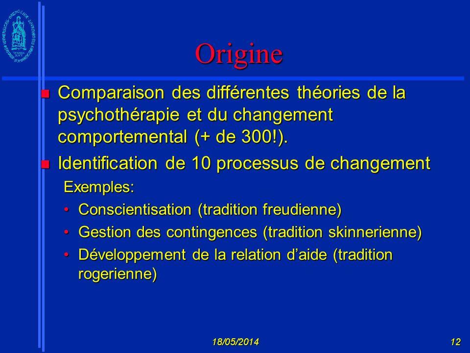 Origine Comparaison des différentes théories de la psychothérapie et du changement comportemental (+ de 300!).