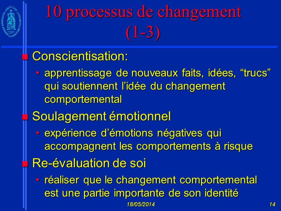 10 processus de changement (1-3)