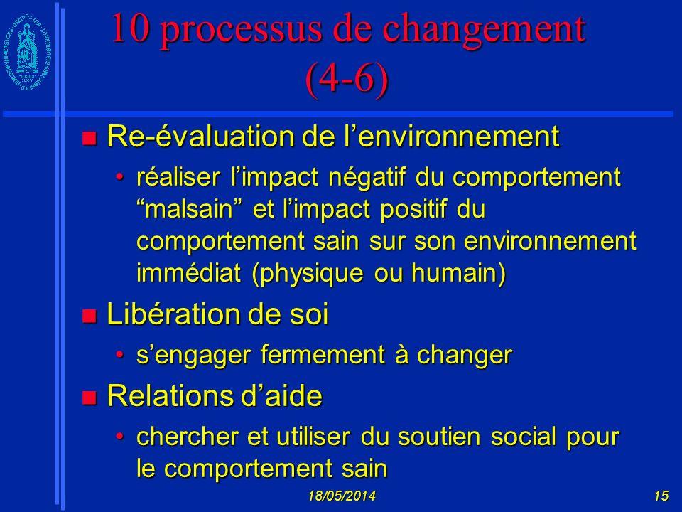 10 processus de changement (4-6)