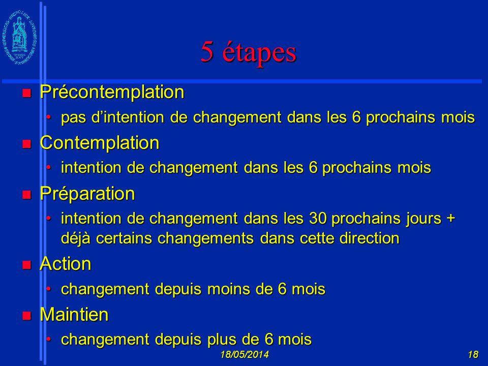 5 étapes Précontemplation Contemplation Préparation Action Maintien