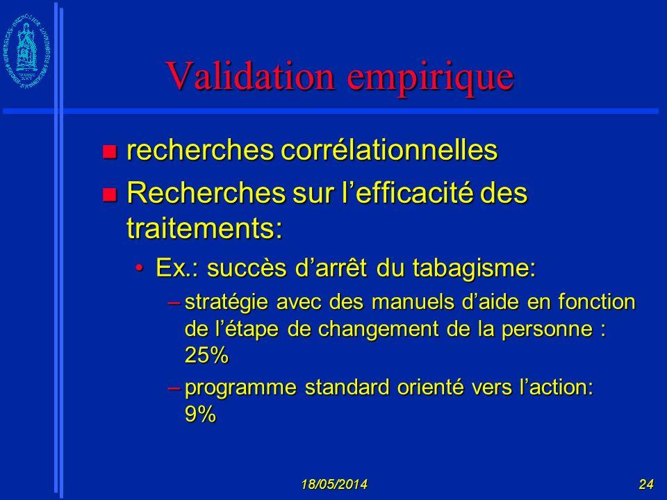 Validation empirique recherches corrélationnelles