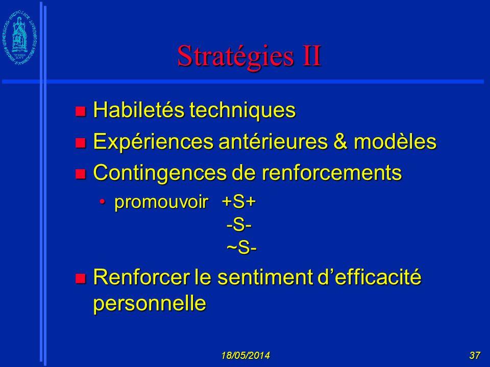 Stratégies II Habiletés techniques Expériences antérieures & modèles