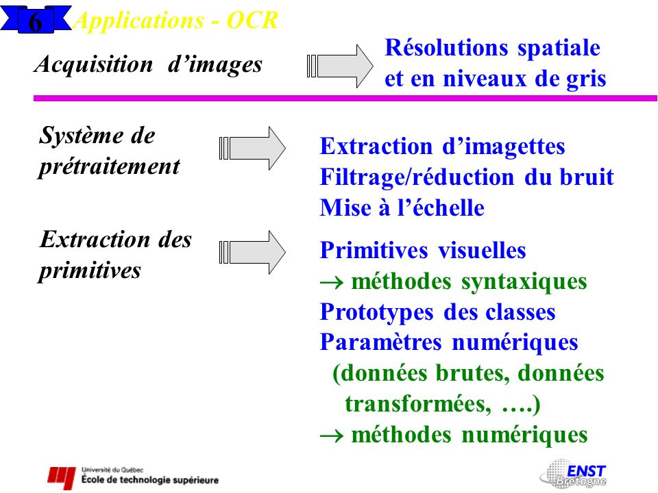 6 Applications - OCR Résolutions spatiale Acquisition d'images