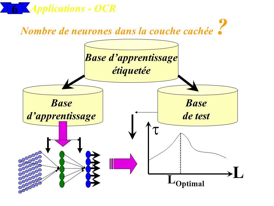 t L 6 LOptimal Applications - OCR