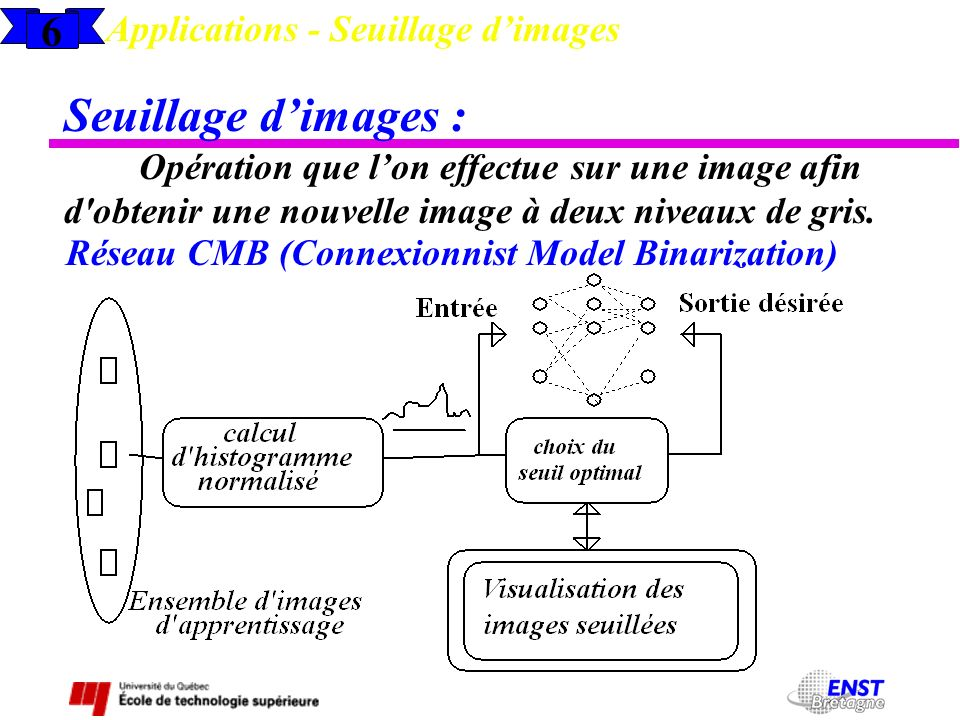 Seuillage d'images : 6 Applications - Seuillage d'images