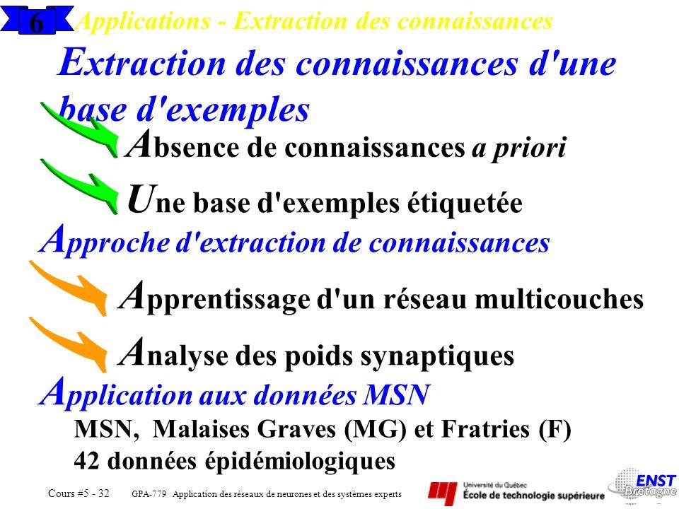 Extraction des connaissances d une base d exemples