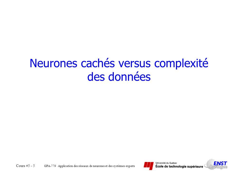 Neurones cachés versus complexité des données