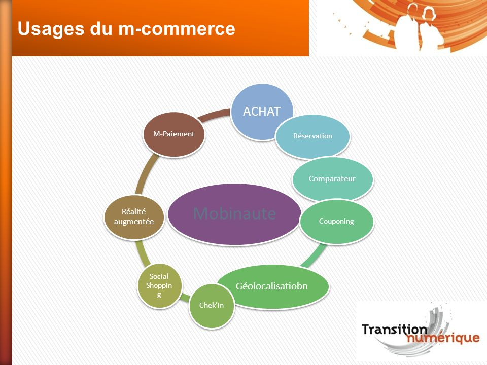Usages du m-commerce Mobinaute ACHAT Géolocalisatiobn Comparateur