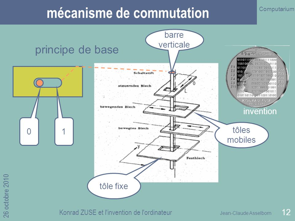 mécanisme de commutation