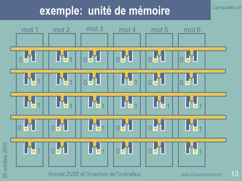 exemple: unité de mémoire