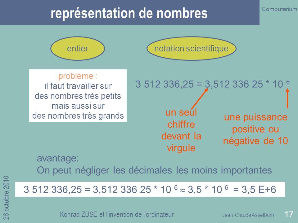 représentation de nombres