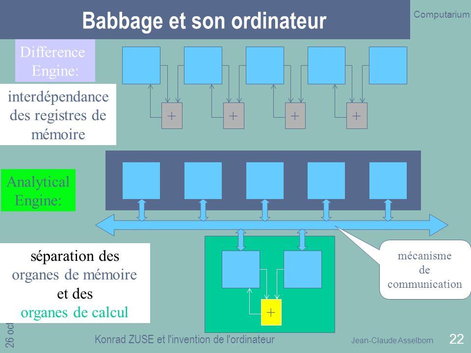 Babbage et son ordinateur