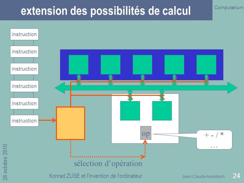 extension des possibilités de calcul