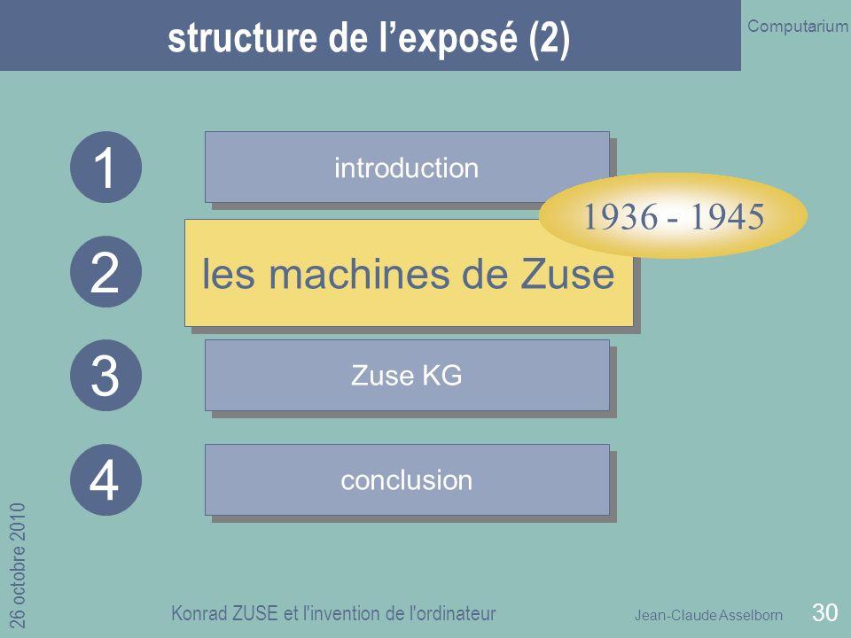 structure de l'exposé (2)