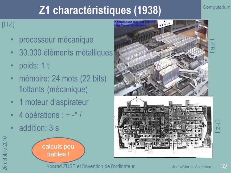 Z1 charactéristiques (1938)