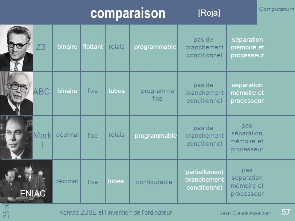 Konrad ZUSE et l invention de l ordinateur