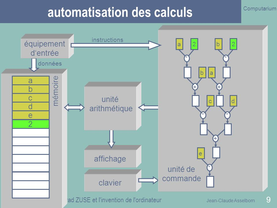 automatisation des calculs