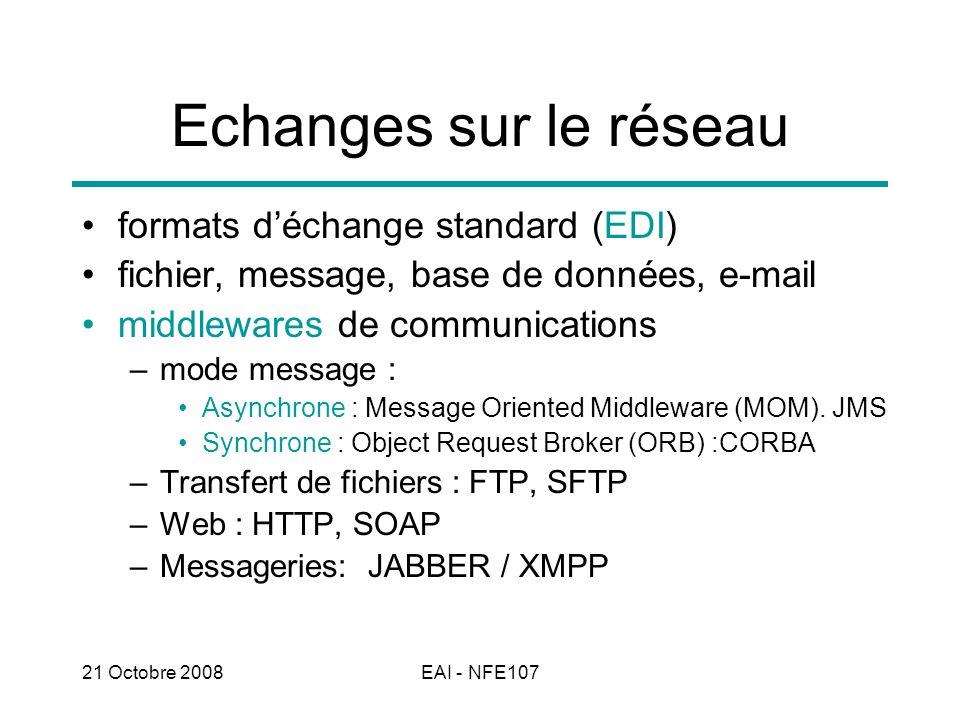 Echanges sur le réseau formats d'échange standard (EDI)