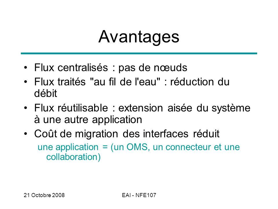 Avantages Flux centralisés : pas de nœuds