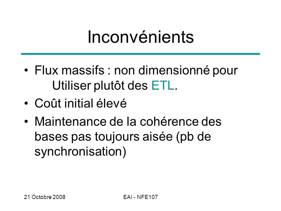 Inconvénients Flux massifs : non dimensionné pour Utiliser plutôt des ETL. Coût initial élevé.