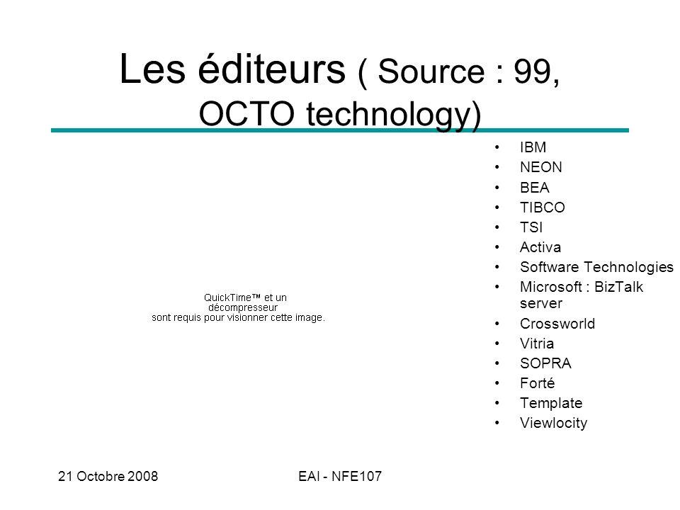 Les éditeurs ( Source : 99, OCTO technology)