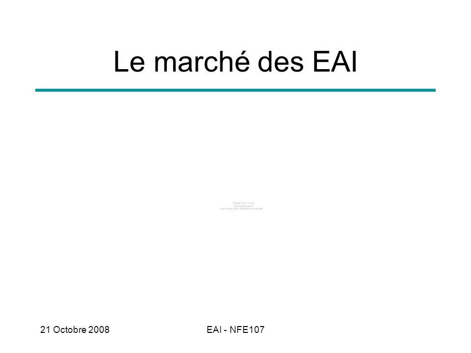 Le marché des EAI 21 Octobre 2008 EAI - NFE107