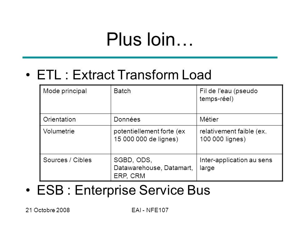Plus loin… ETL : Extract Transform Load ESB : Enterprise Service Bus