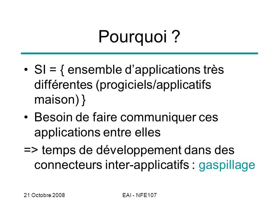 Pourquoi SI = { ensemble d'applications très différentes (progiciels/applicatifs maison) }