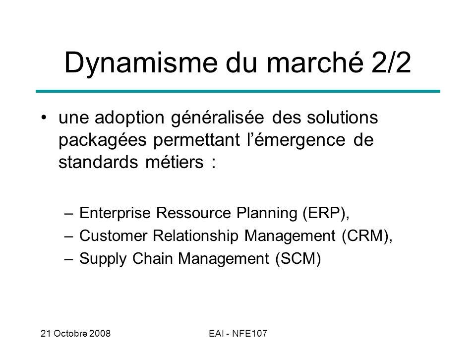 Dynamisme du marché 2/2 une adoption généralisée des solutions packagées permettant l'émergence de standards métiers :