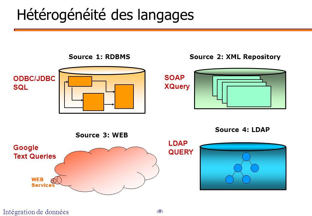 Hétérogénéité des langages