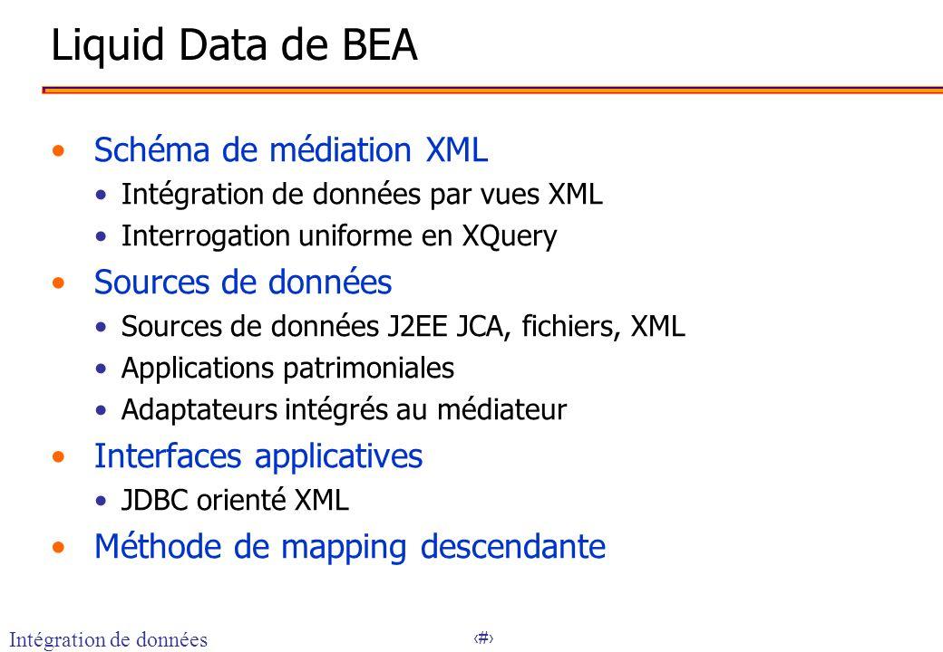 Liquid Data de BEA Schéma de médiation XML Sources de données