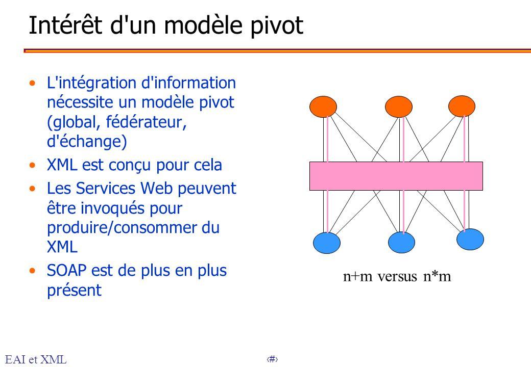 Intérêt d un modèle pivot