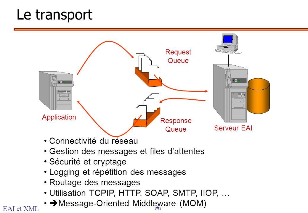Le transport Connectivité du réseau