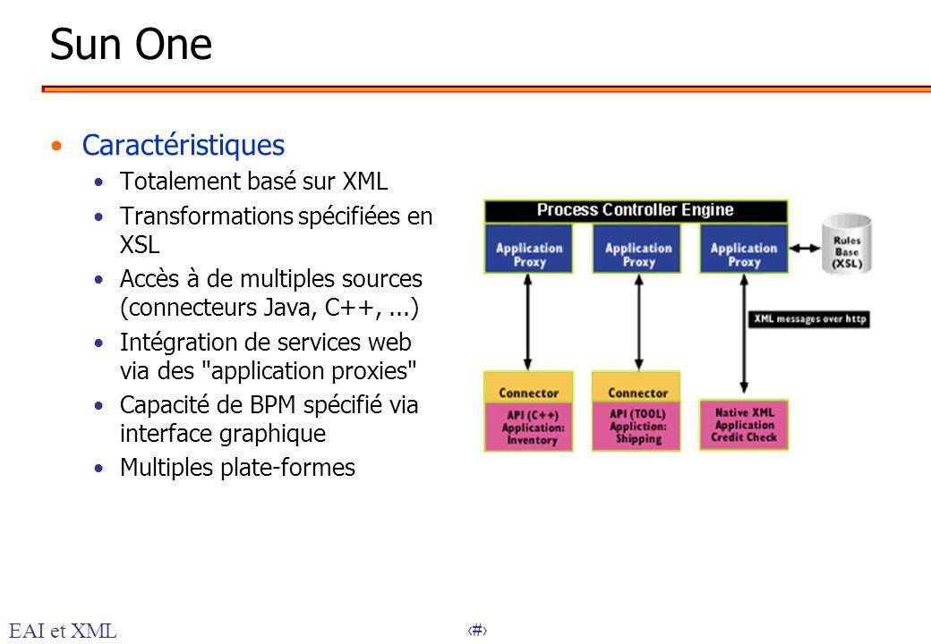 Sun One Caractéristiques Totalement basé sur XML